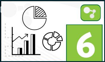 Identificar y calcular medidas de tendencia central de dispersión para un conjunto de datos numéricos