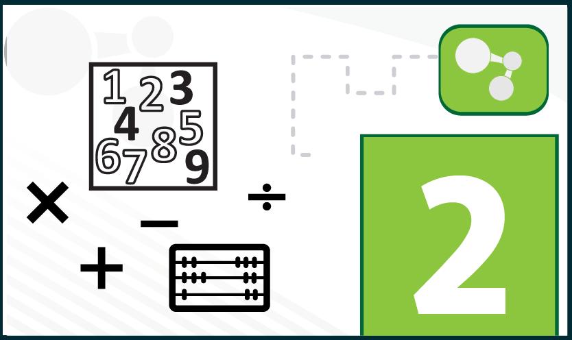 ¿Es lo mismo sumar y multiplicar?